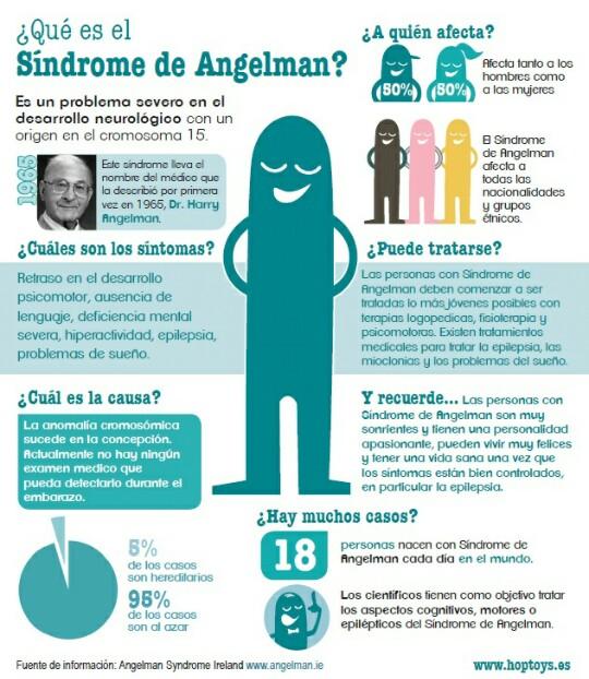 TU ERES LA CURA! para el Síndrome de Angelman